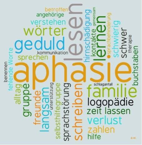 Menschen mit Aphasie